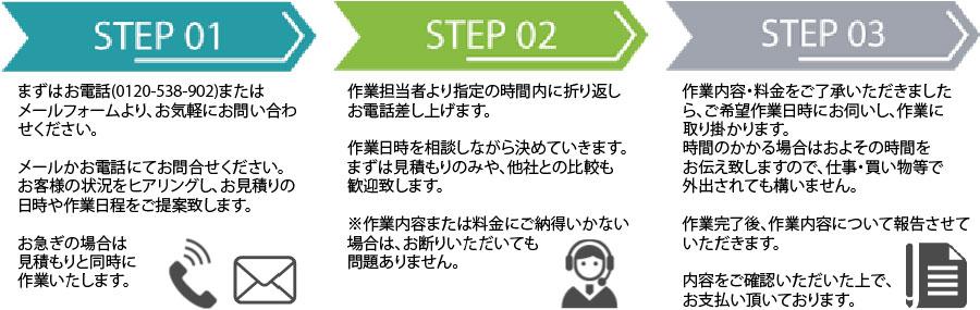 沖縄片付け110番作業の流れ